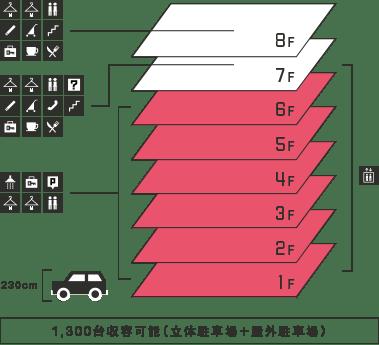 駐車場説明図